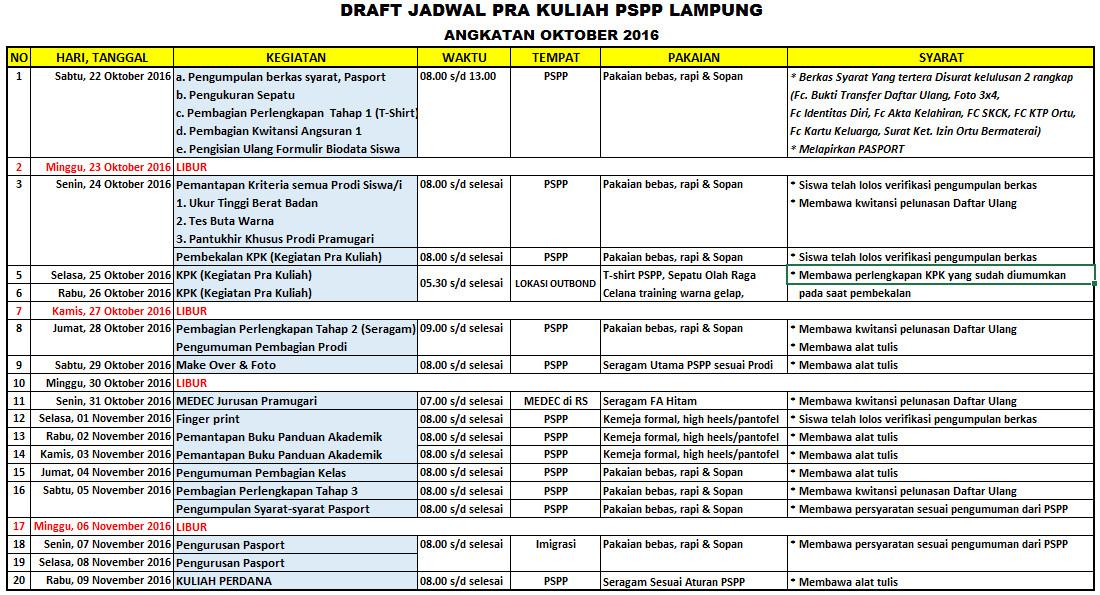 jadwal pra kuliah oktober 2016 PSPP Lampung
